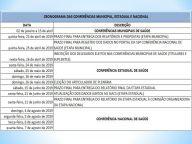 CRONOGRAMA DAS CONFERÊNCIAS MUNICIPAIS, ESTADUAIS E NACIONAL DE SAÚDE